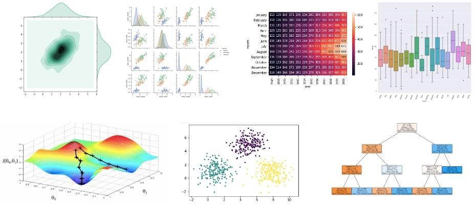 data science cursus visualisaties